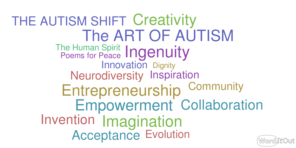 worditout-word-cloud-1839662