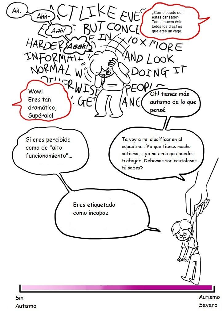 el espectro del autismo 4