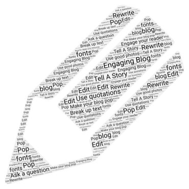 Blog Word Cloud