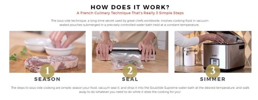 SousVide cooking