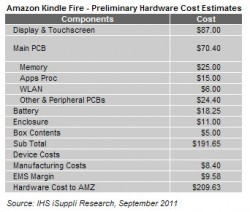 Parts Cost Shows that the Kindle Fire Sells for Less than Cost - or Does it? Editorials Rumors