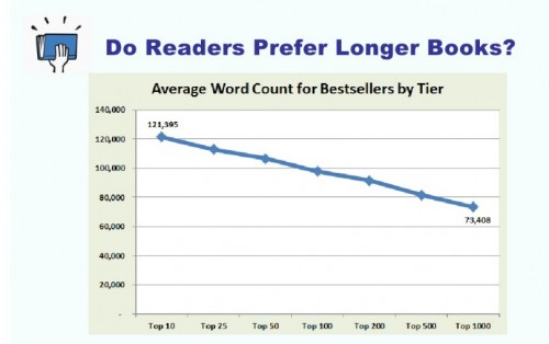 There's a $3 Sweet Spot For eBooks, But $6 eBooks Earn More - Smashwords statistics