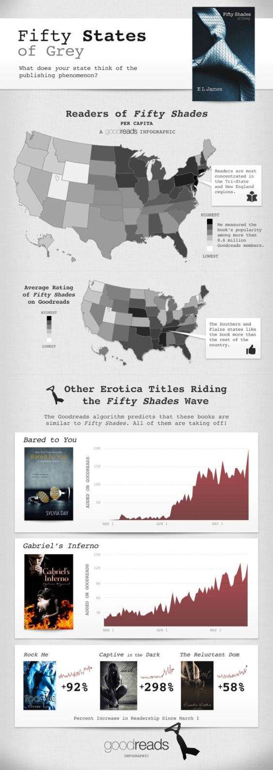 Delaware Loves 50 Shades of Gray (infographic) Infographic