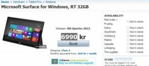 About Those Mythical Thousand Dollar Windows Surface Tablets e-Reading Hardware