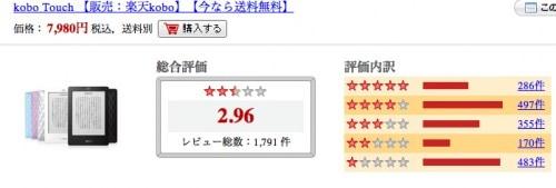 Kobo Touch Launch Not Going Well in Japan - Rakuten Now Hiding User Reviews e-Reading Hardware