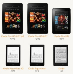 Did the Agency Model Lead to Cheap eReaders? Editorials