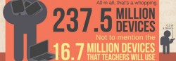 FundingFactory-Earth-Day-tablet-infographic-748x263[1]