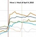agewncy ebook pricing april 2010