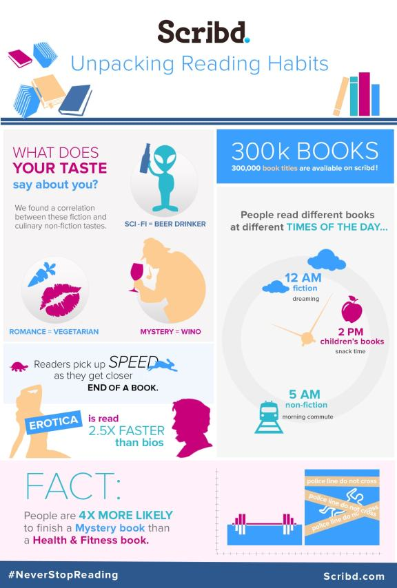 scribd_reading-infographic1[1]