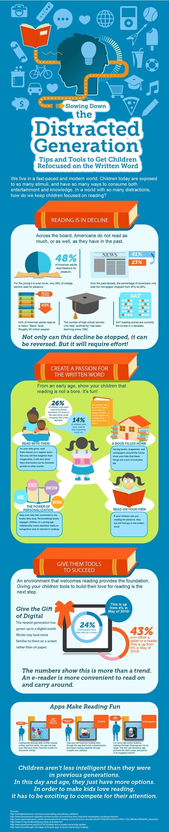 Tips-to-get-children-refocus-on-reading-infographic-540x2758