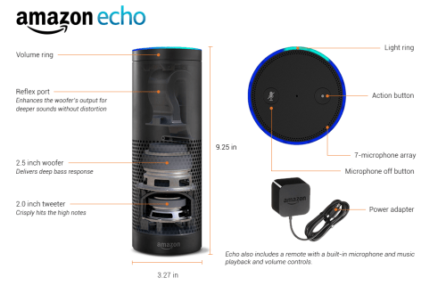 Amazon Echo is Siri in a Can (Video) Amazon e-Reading Hardware