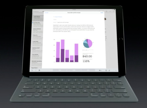iPad Pro to Ship in November, Will Cost $799 & Up iDevice