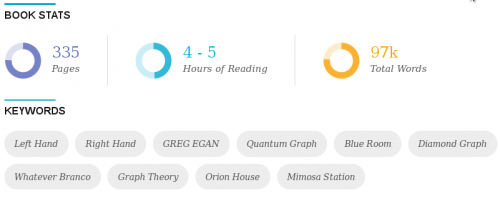 Kobo is Beta-Testing New Reading Stats eBookstore Kobo