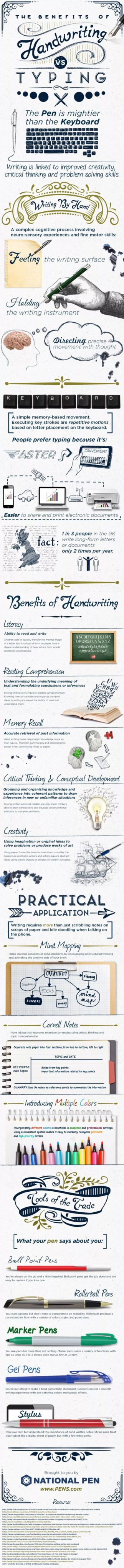Infographic: The benefits of Handwriting vs Typing Infographic