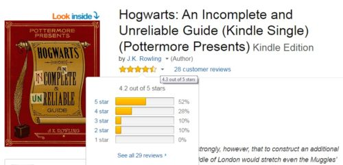 Much Ado About Nothing: Few Fans Protest New Pottermore Presents eBooks Publishing