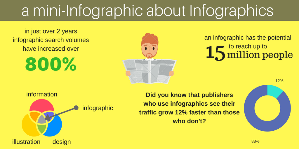 Making Your First Infographic Is Easier Than You Think Infographic Tips and Tricks