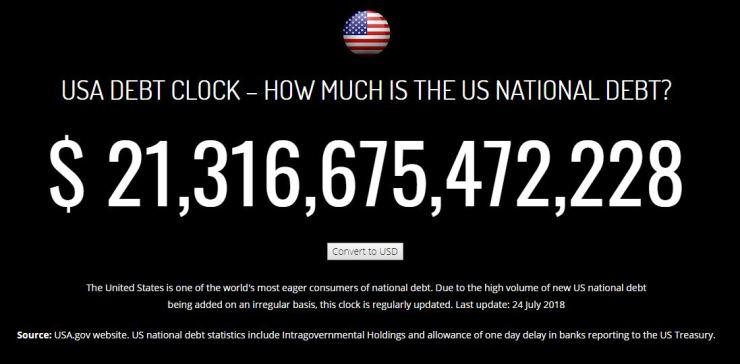 us debt bitcoin