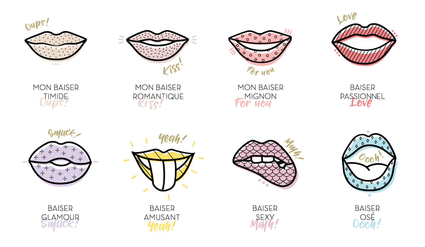 La collection de baiser : Kiss Me