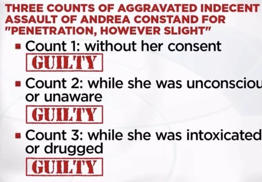 Bill Cosby guilty graphic