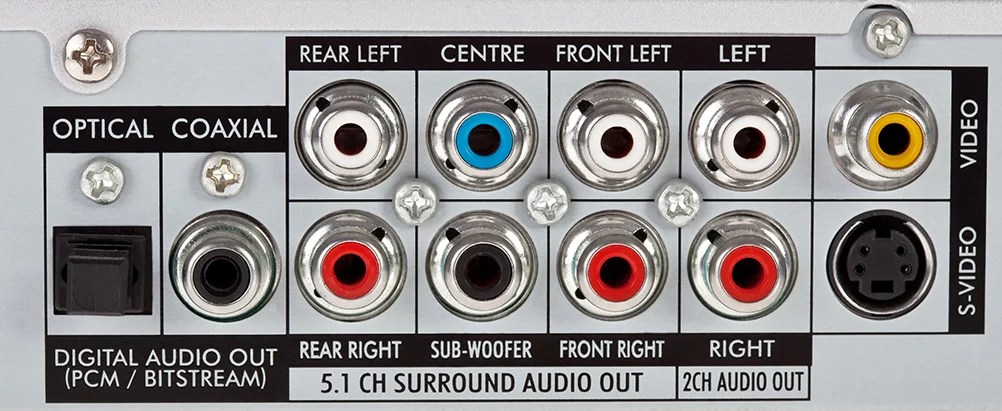 How To Set Up Surround Sound: Easy Home Theater Install Tips