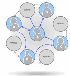 Enlaces e Internet
