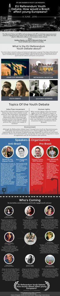 EU referendum youth debate