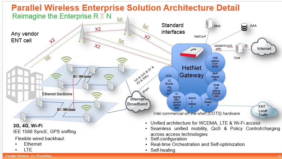 parallel wireless architecture