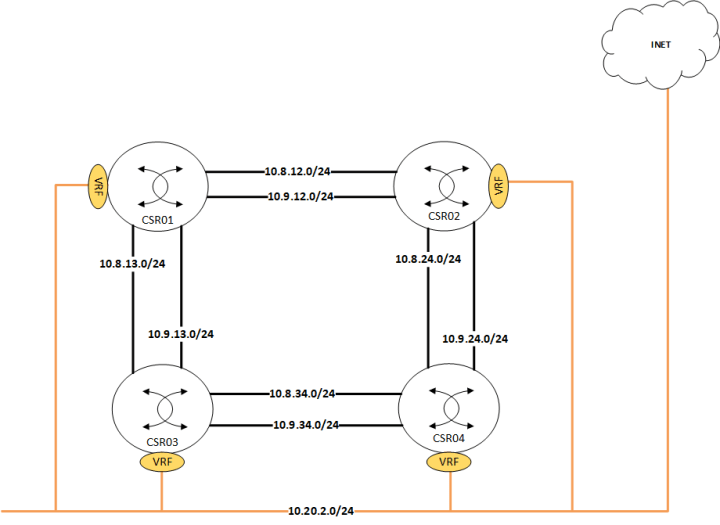 webex-router-top.png