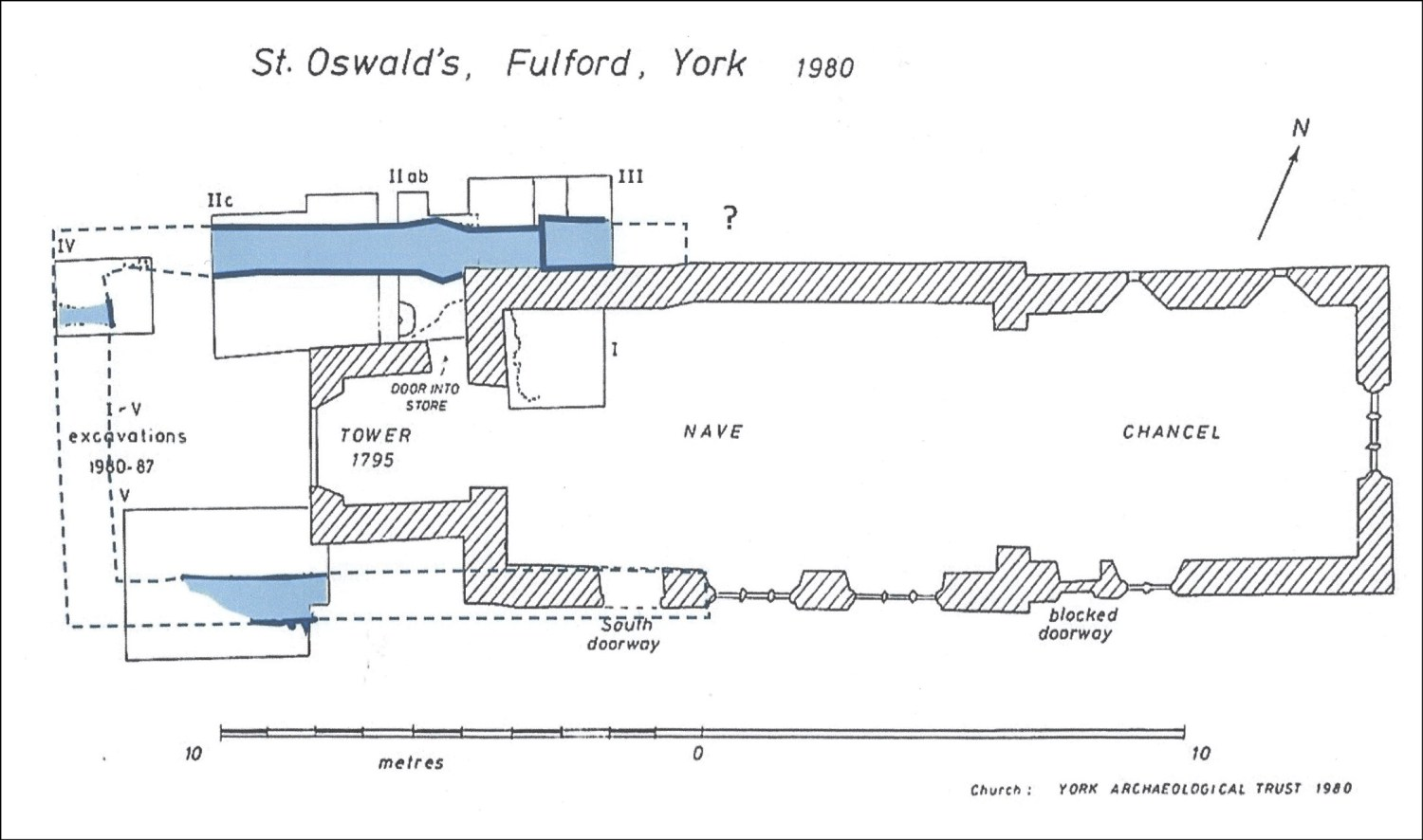 BELOW York Archaeological Trust's plan of the various Old St Oswald excavations showing in blue the clay- and-cobble foundation wall and its projected alignment, underlying the walls of the 12th-centry church.