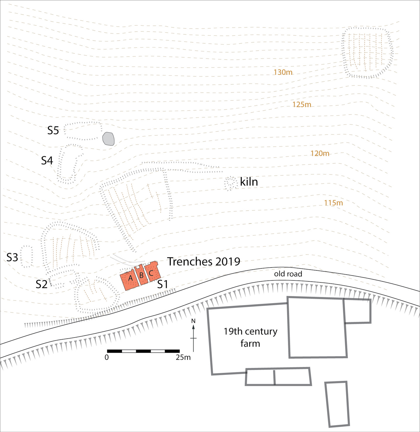 ABOVE This plan shows the structures (S1-5) located during the recent investigations, as well as the enclosures and kiln, and the placement of the trenches. Structure 1 was excavated in full.