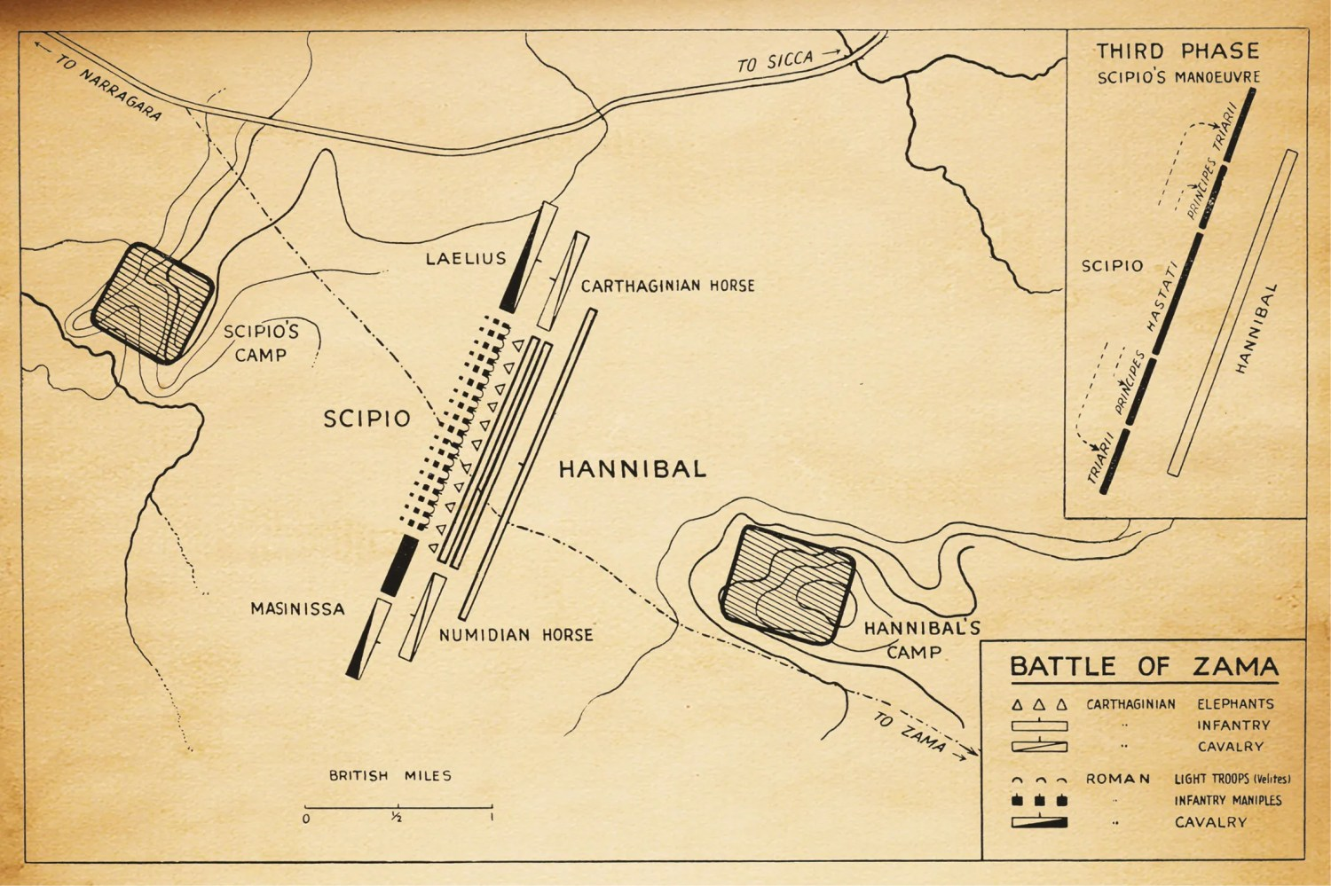 above Plan of the Battle of Zama, 202 BC, showing the initial deployments and (inset) the final phase.