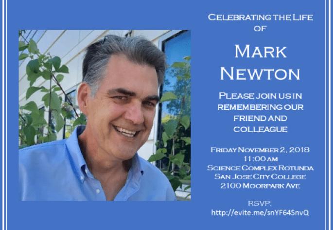 Mark Newton