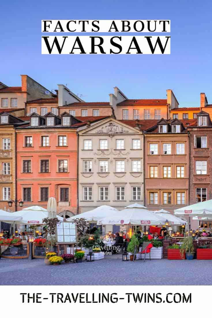 facts about warsaw