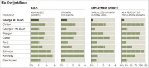 NYT-growth