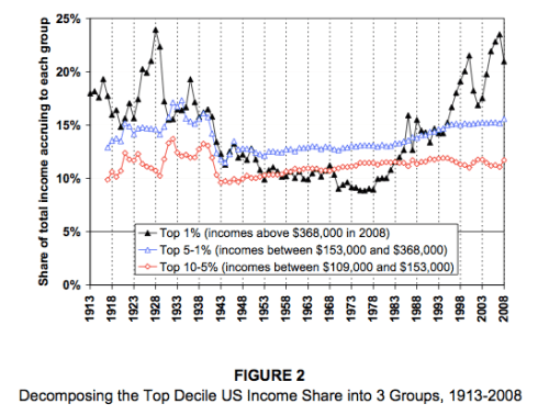 top-one-percent-income-growth