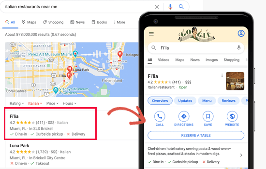localseo aioseo preview
