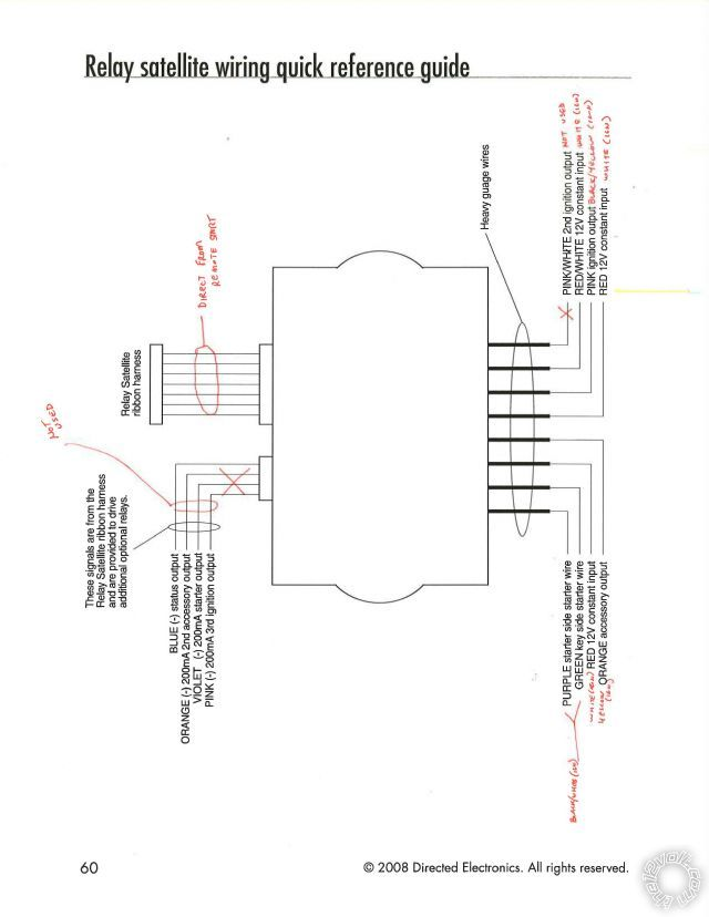 install_diagrams_with_notes_page_2?resize\\\\\\\=640%2C828 viper remote start wiring diagram viper remote start system wiring viper 5501 wiring diagram at bayanpartner.co