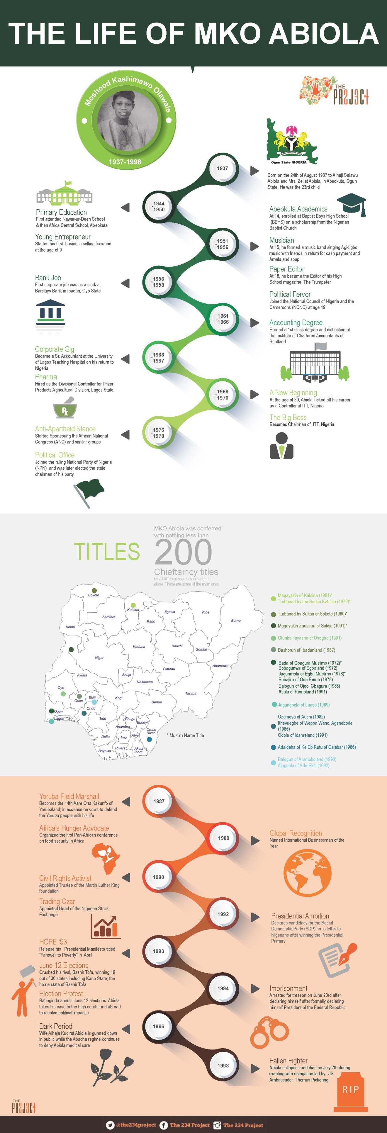 The234project_infographic_rev (1)