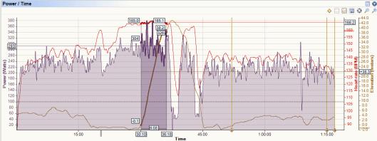 Uphill Segment Selected