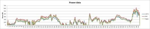 Power-Data-22-Feb-Limits-Stages-SRM