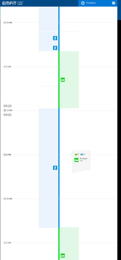 QS-EMFIT-Timeline