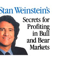Stan Weinstein's Stage System 4 – Long-term Indicators