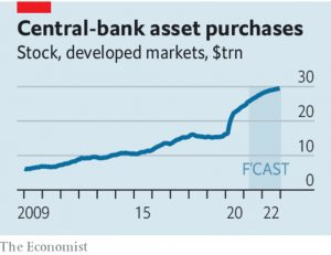 Purchase of central bank assets