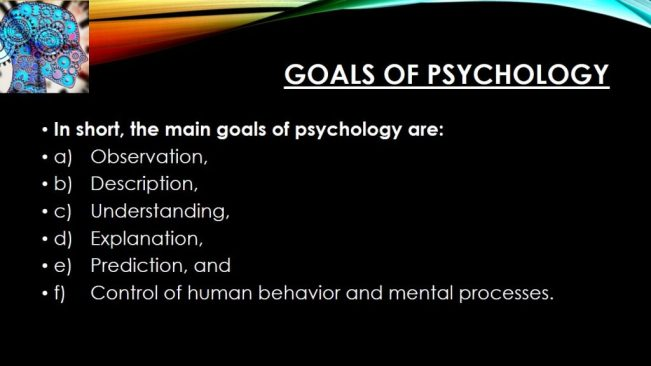 BBA 1-4 Introduction to psychology slides 2