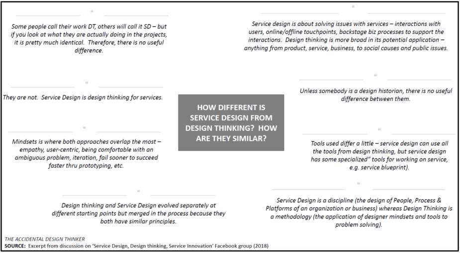 Difference between service design and design thinking