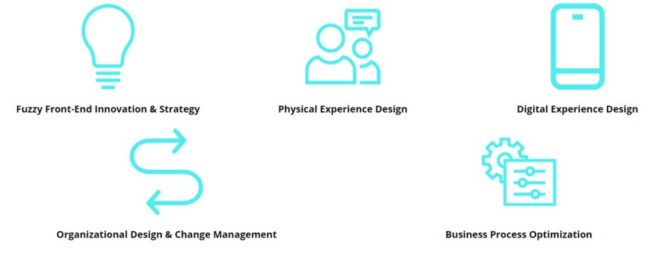 What is Service Design - SDW