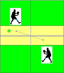 2 player drill 1