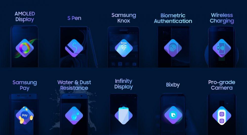 10 ไฮไลท์นวัตกรรมแห่งทศวรรษของสมาร์ทโฟน Samsung Galaxy