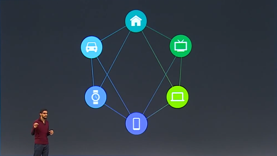 Android L Connected