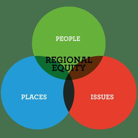 regional_equity_venn_2